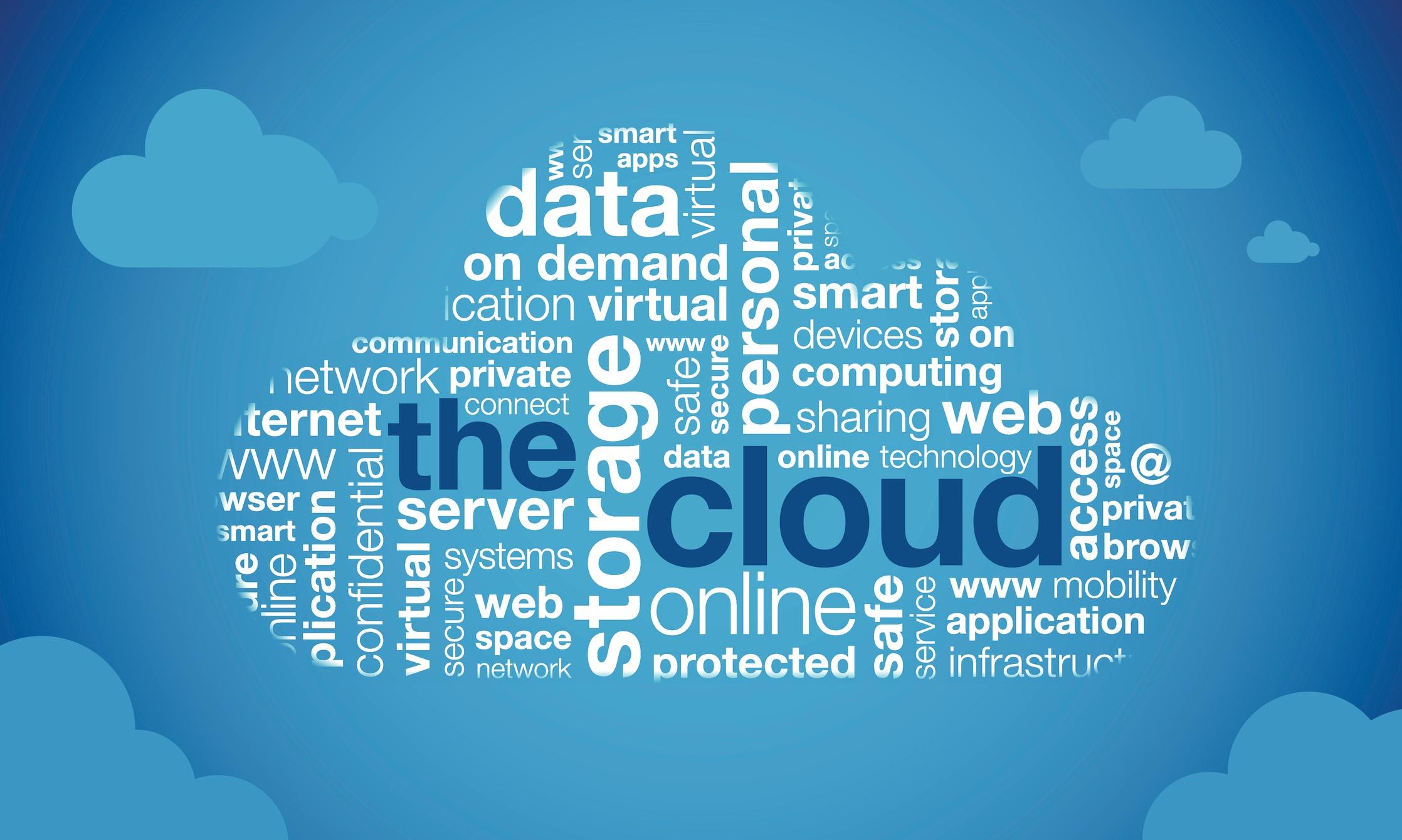 Word Cloud.jpg