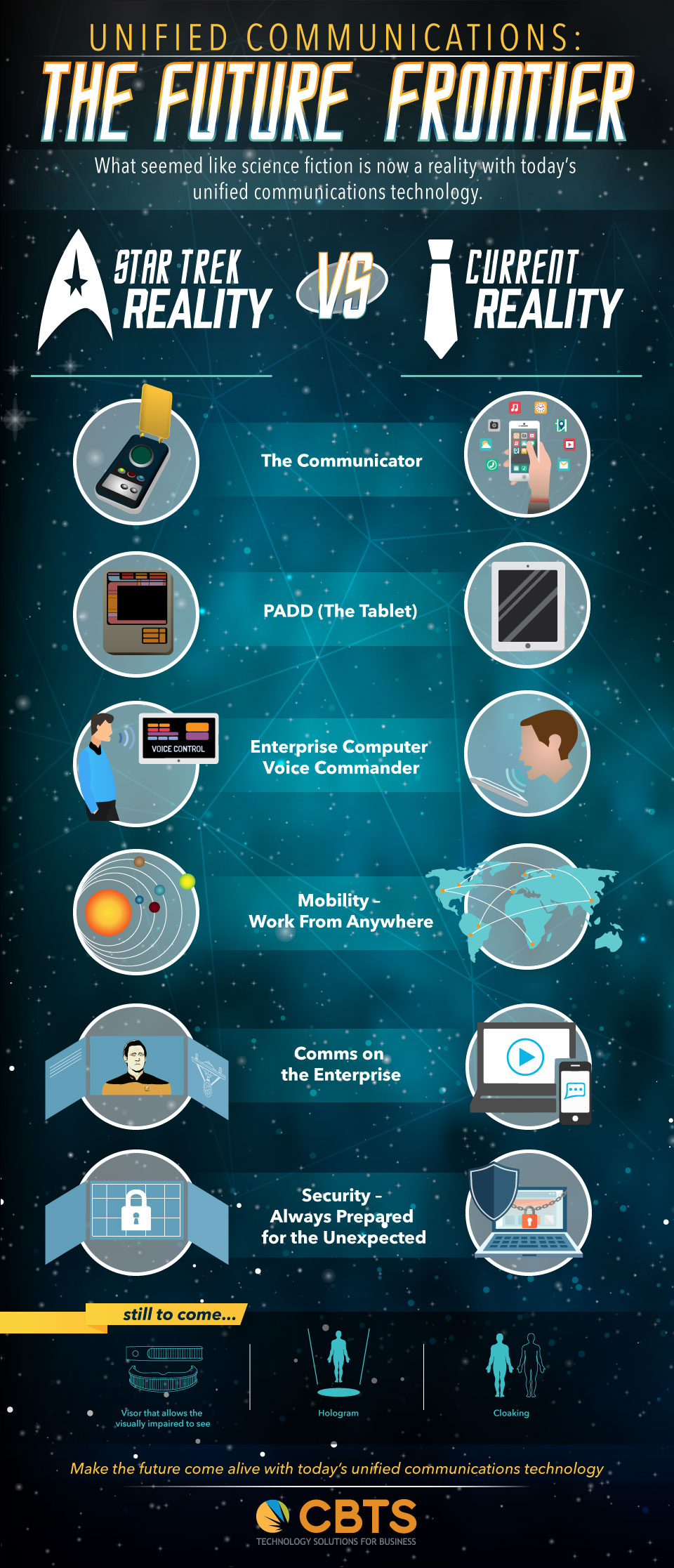 Future Frontier Infographic